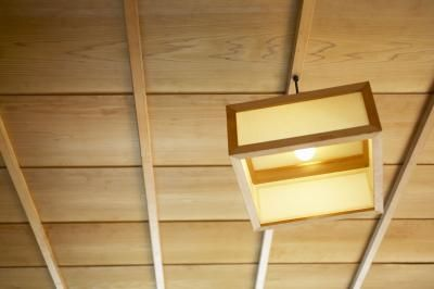 Choosing the Right Light Fixture